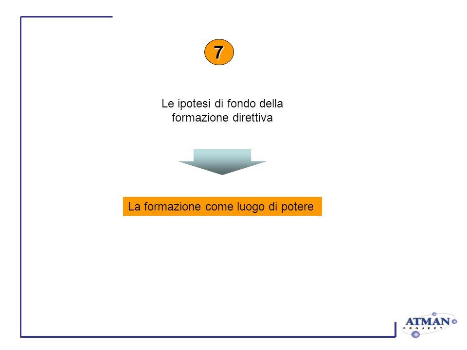 La formazione come luogo di potere 7 Le ipotesi di fondo della formazione direttiva