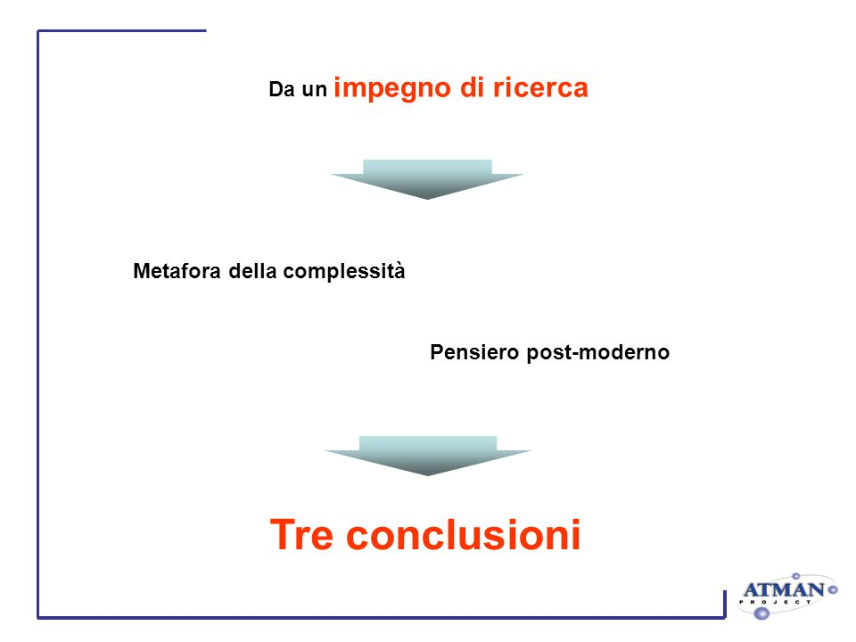 Da un impegno di ricerca Metafora della complessità Pensiero post-moderno Tre conclusioni
