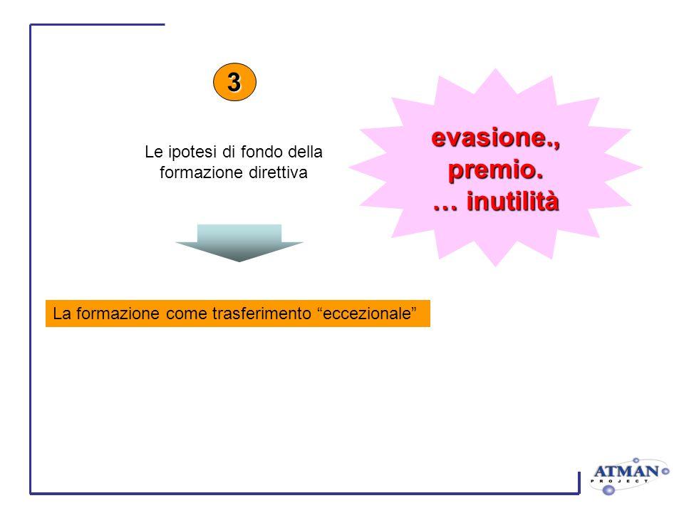 La formazione come trasferimento eccezionale 3 evasione.,premio. … inutilità Le ipotesi di fondo della formazione direttiva