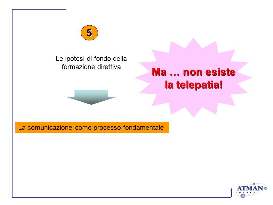 5 La comunicazione come processo fondamentale Le ipotesi di fondo della formazione direttiva Ma … non esiste la telepatia!