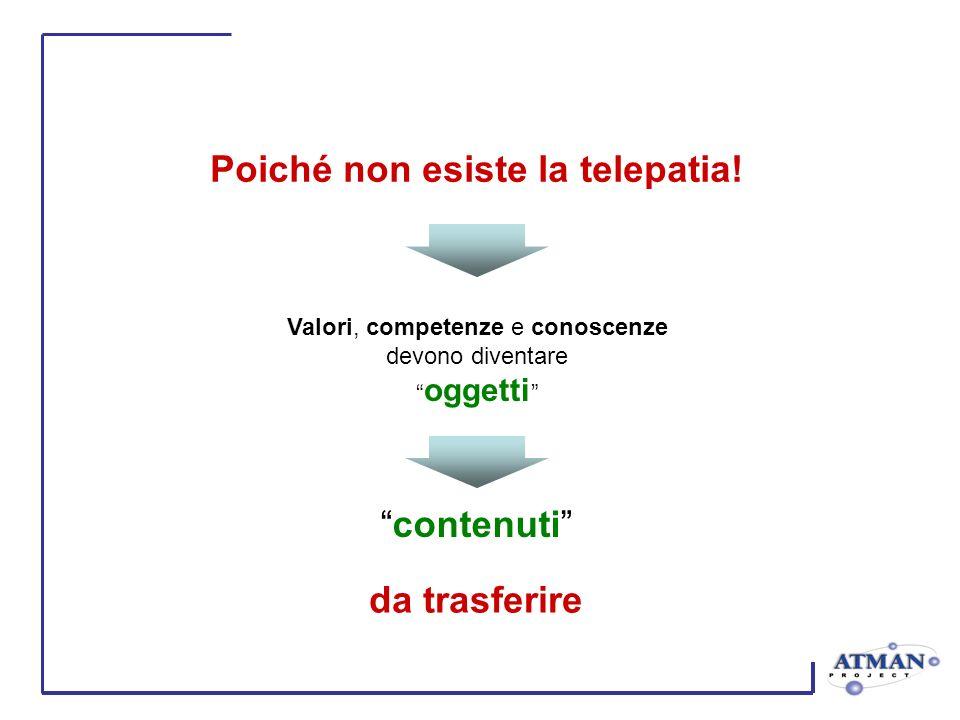 Valori, competenze e conoscenze devono diventare oggetti contenuti Poiché non esiste la telepatia! da trasferire