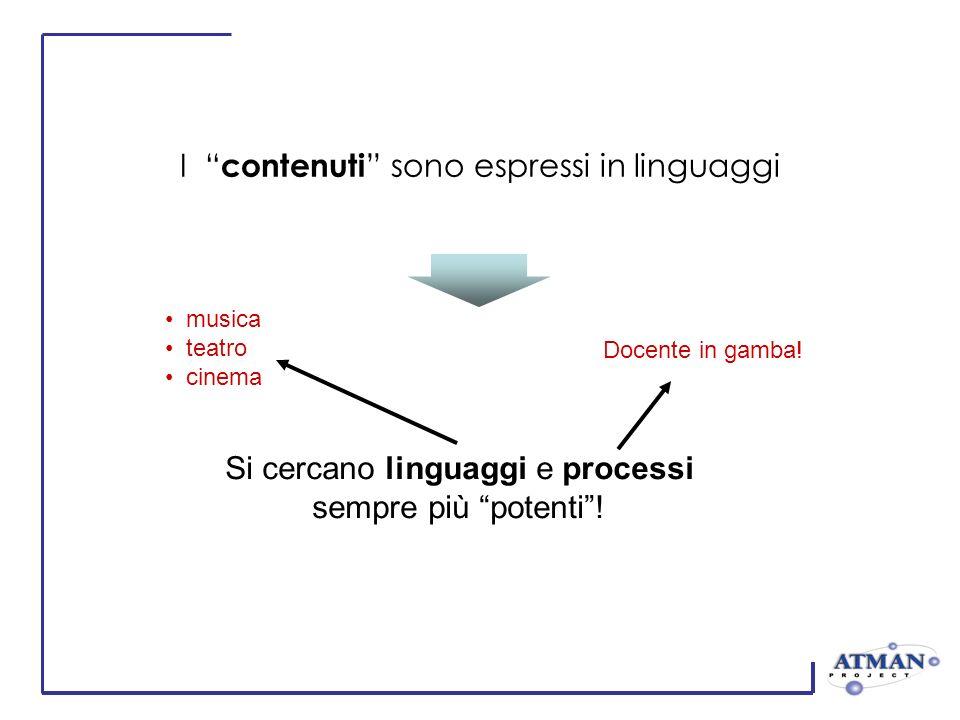I contenuti sono espressi in linguaggi Si cercano linguaggi e processi sempre più potenti! Docente in gamba! musica teatro cinema