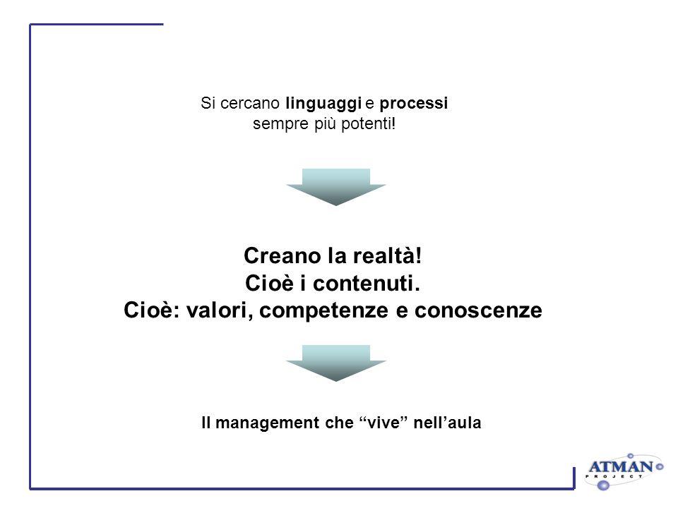 Creano la realtà! Cioè i contenuti. Cioè: valori, competenze e conoscenze Si cercano linguaggi e processi sempre più potenti! Il management che vive n