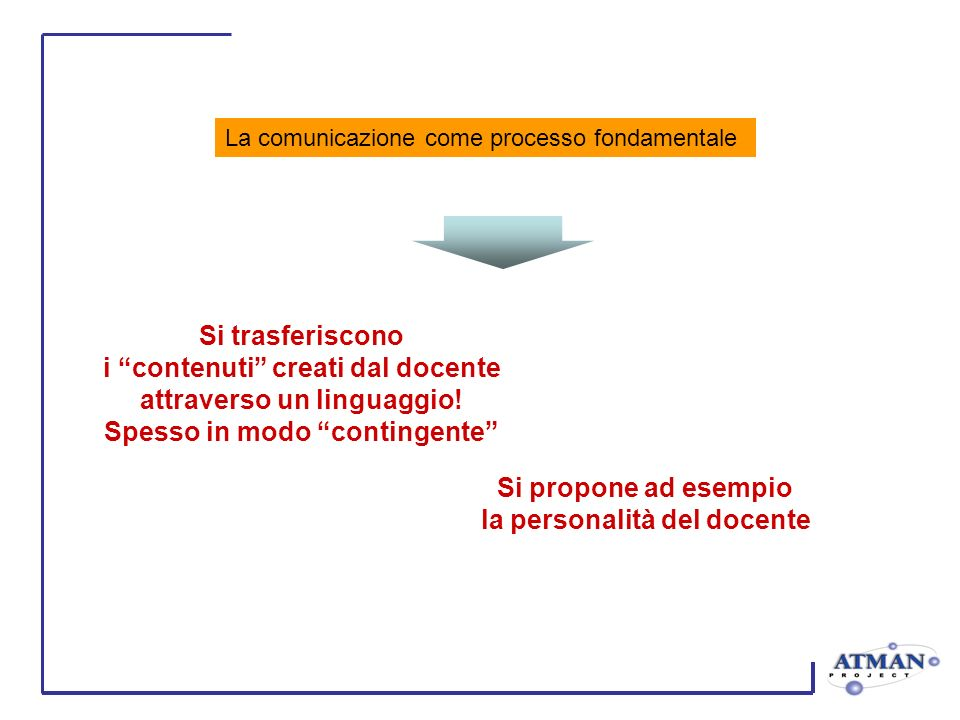 Si trasferiscono i contenuti creati dal docente attraverso un linguaggio! Spesso in modo contingente Si propone ad esempio la personalità del docente