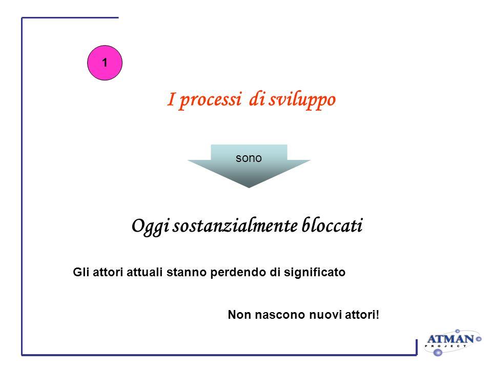 Il processo normale di cambiamento Progettazione del cambiamento Implementazione del cambiamento