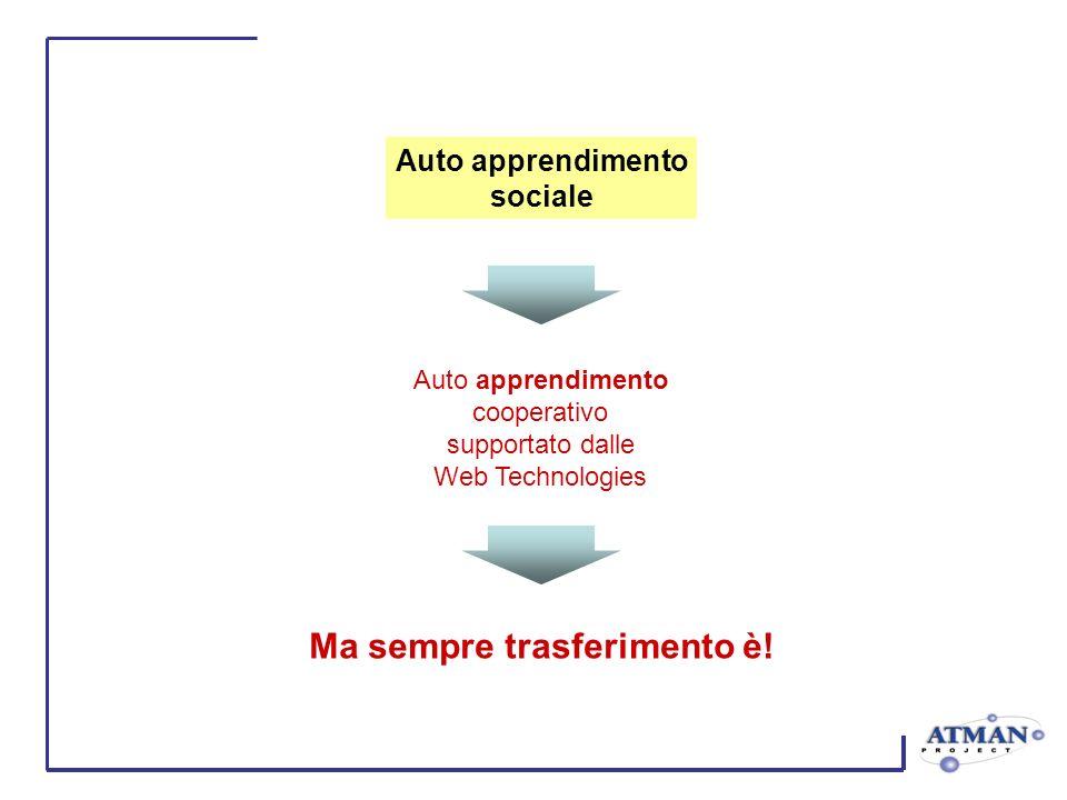 Auto apprendimento sociale Auto apprendimento cooperativo supportato dalle Web Technologies Ma sempre trasferimento è!
