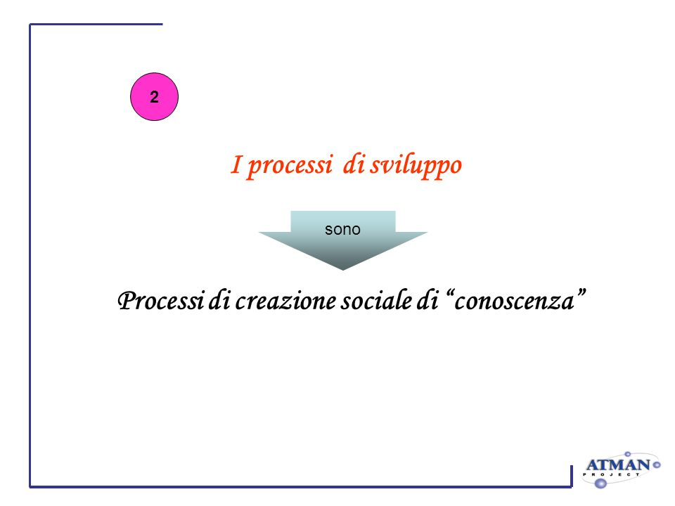 Processi di creazione sociale di conoscenza I processi di sviluppo sono 2