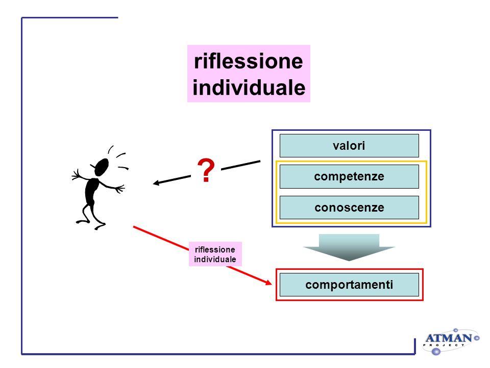 valori competenze conoscenze comportamenti riflessione individuale riflessione individuale