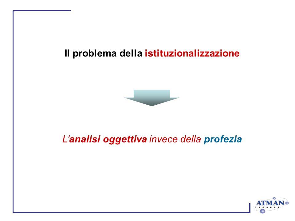 Il problema della istituzionalizzazione Lanalisi oggettiva invece della profezia