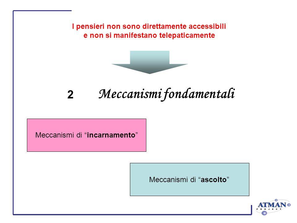 2 Meccanismi fondamentali Meccanismi di incarnamento Meccanismi di ascolto I pensieri non sono direttamente accessibili e non si manifestano telepatic