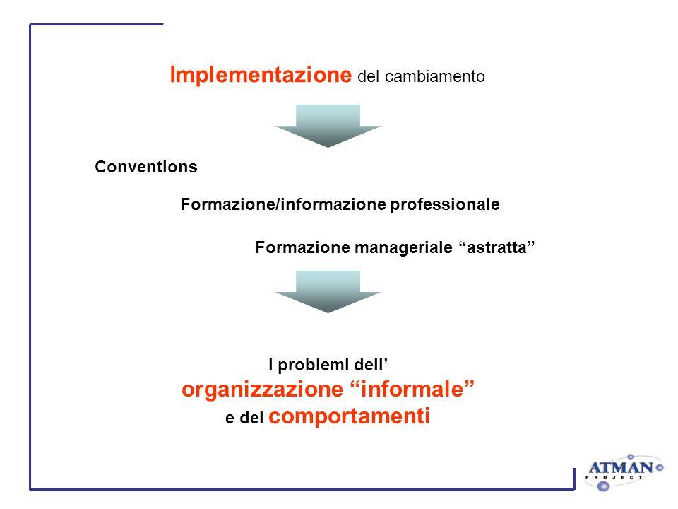 Conventions Formazione manageriale astratta I problemi dell organizzazione informale e dei comportamenti Implementazione del cambiamento Formazione/informazione professionale