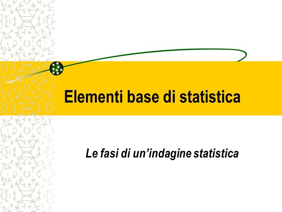 Elaborazione dei dati Per studiare le caratteristiche e la natura di un fenomeno si devono esaminare i dati osservando: –i loro rapporti statistici –la loro distribuzione –la loro variabilità.