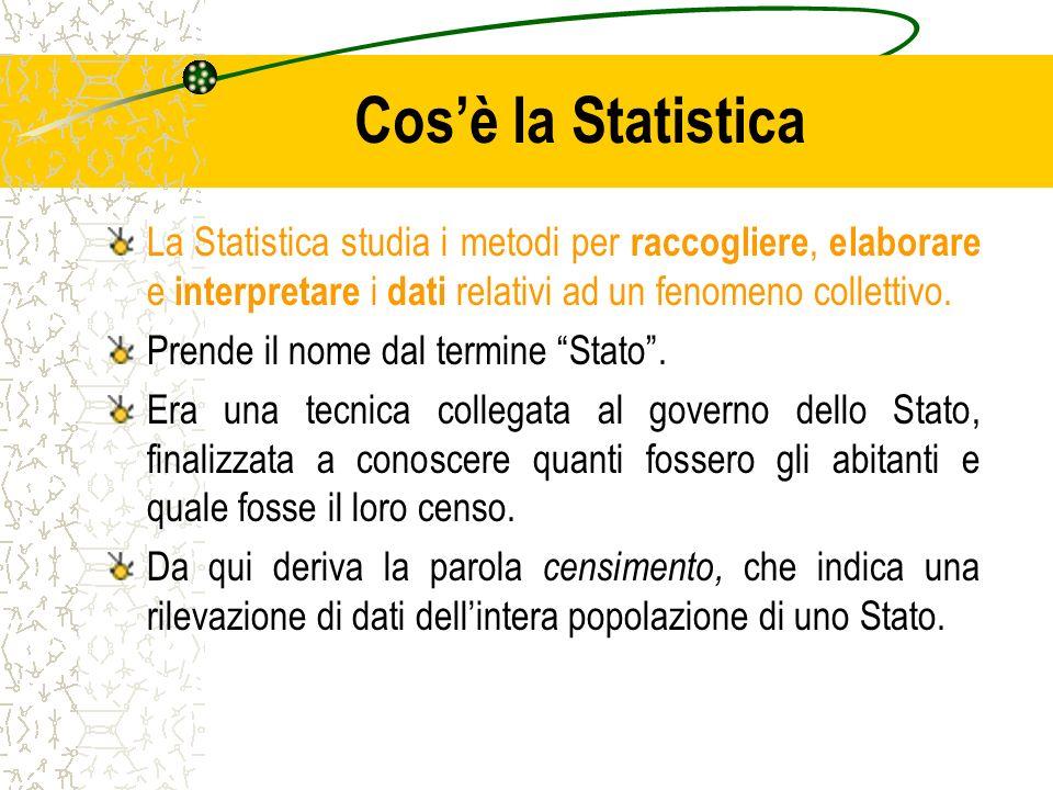 Cosè la Statistica La Statistica studia i metodi per raccogliere, elaborare e interpretare i dati relativi ad un fenomeno collettivo. Prende il nome d