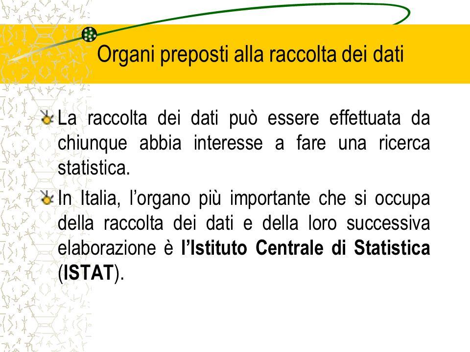 Organi preposti alla raccolta dei dati La raccolta dei dati può essere effettuata da chiunque abbia interesse a fare una ricerca statistica. In Italia