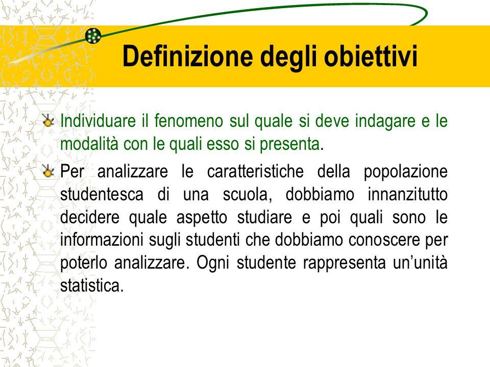 Definizione degli obiettivi Individuare il fenomeno sul quale si deve indagare e le modalità con le quali esso si presenta. Per analizzare le caratter