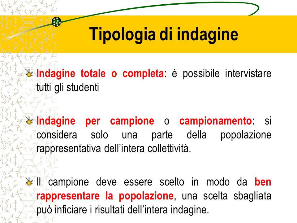 Tipologia di indagine Indagine totale o completa : è possibile intervistare tutti gli studenti Indagine per campione o campionamento : si considera so