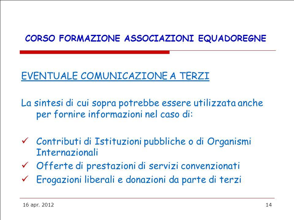 16 apr. 201214 CORSO FORMAZIONE ASSOCIAZIONI EQUADOREGNE EVENTUALE COMUNICAZIONE A TERZI La sintesi di cui sopra potrebbe essere utilizzata anche per