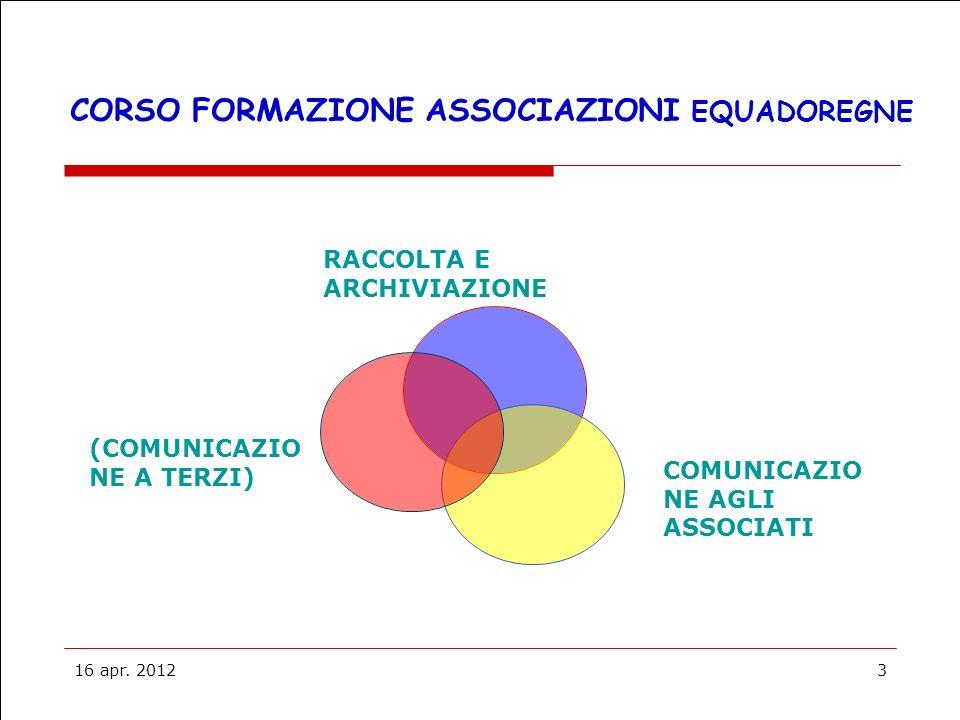 16 apr. 20123 CORSO FORMAZIONE ASSOCIAZIONI EQUADOREGNE RACCOLTA E ARCHIVIAZIONE COMUNICAZIO NE AGLI ASSOCIATI (COMUNICAZIO NE A TERZI)