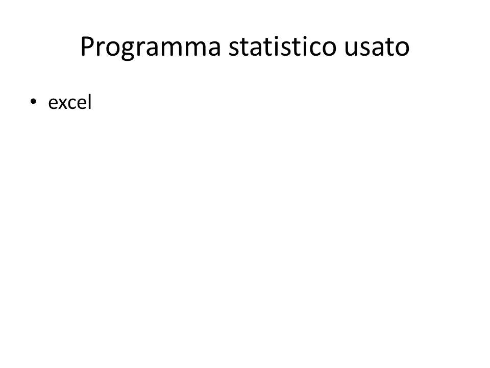 Programma statistico usato excel