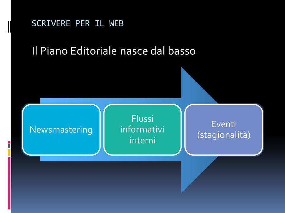 SCRIVERE PER IL WEB Il Piano Editoriale nasce dal basso Newsmastering Flussi informativi interni Eventi (stagionalità)