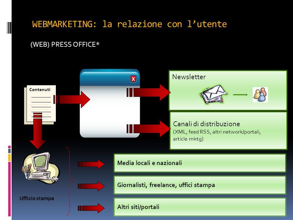 WEBMARKETING: la relazione con lutente (WEB) PRESS OFFICE* Canali di distribuzione (XML, feed RSS, altri network/portali, article mktg) Newsletter Uff