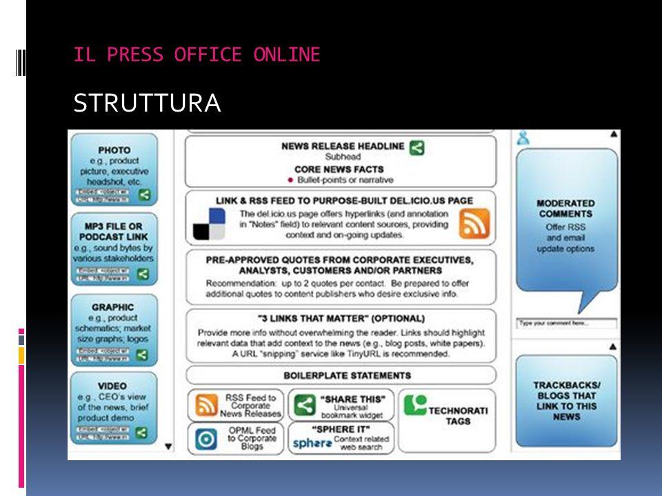 STRUTTURA IL PRESS OFFICE ONLINE