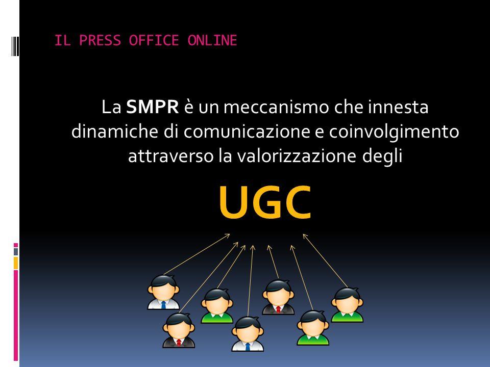 La SMPR è un meccanismo che innesta dinamiche di comunicazione e coinvolgimento attraverso la valorizzazione degli UGC