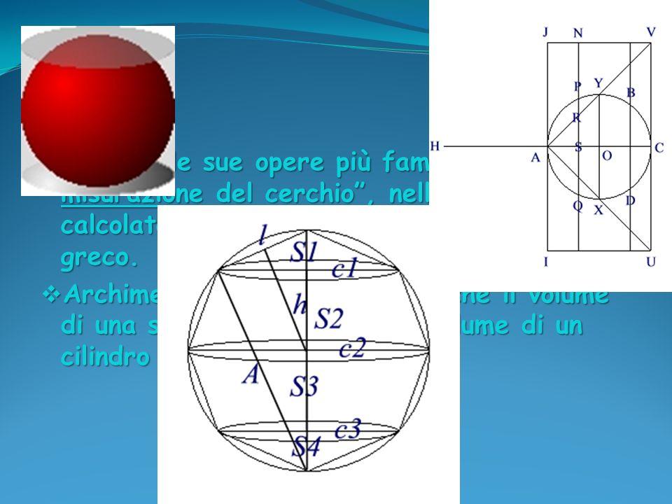 Una delle sue opere più famose è: Sulla misurazione del cerchio, nella quale viene calcolato un valore approssimato del P greco. Una delle sue opere p