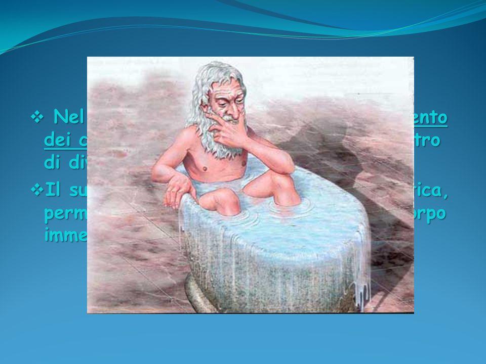 Il principio di Archimede Se si pesa un corpo immerso in acqua si nota che la bilancia segna un valore inferiore a quello che segnerebbe se il corpo venisse pesato in aria.