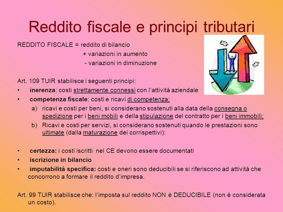 Reddito fiscale e principi tributari REDDITO FISCALE = reddito di bilancio + variazioni in aumento - variazioni in diminuzione Art.