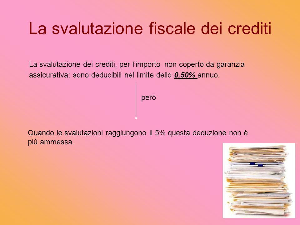 La svalutazione fiscale dei crediti La svalutazione dei crediti, per limporto non coperto da garanzia assicurativa; sono deducibili nel limite dello 0,50% annuo.
