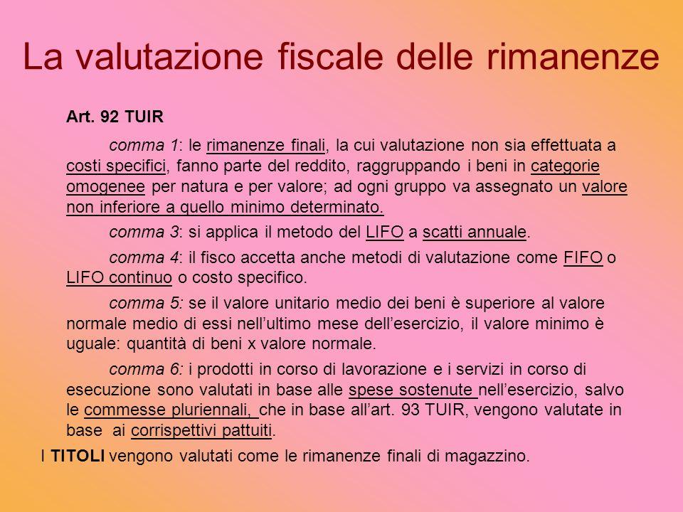 La valutazione fiscale delle rimanenze Art.