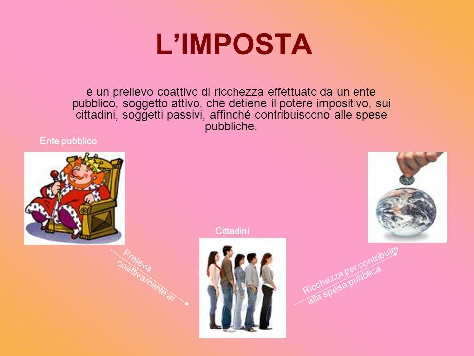 LIMPOSTA é un prelievo coattivo di ricchezza effettuato da un ente pubblico, soggetto attivo, che detiene il potere impositivo, sui cittadini, soggetti passivi, affinché contribuiscono alle spese pubbliche.