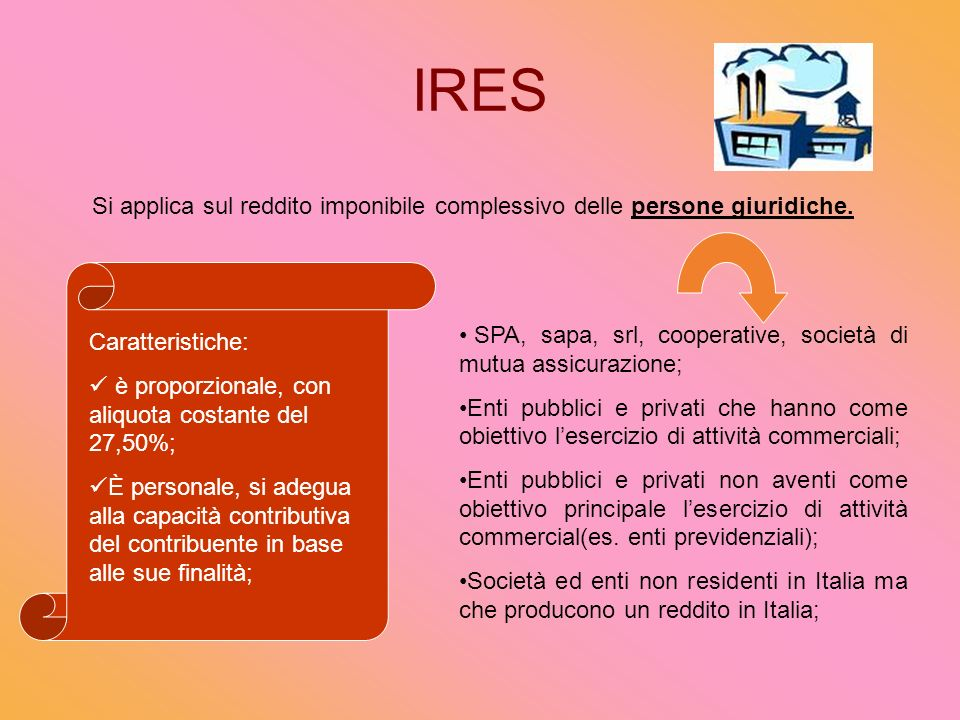 IRES Si applica sul reddito imponibile complessivo delle persone giuridiche.