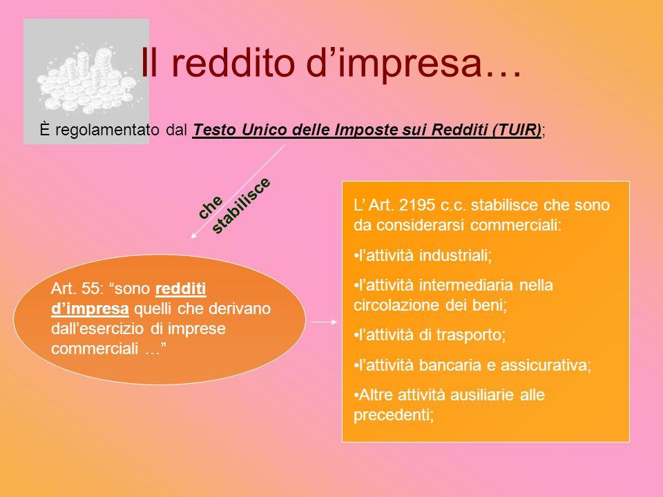 Il reddito dimpresa… È regolamentato dal Testo Unico delle Imposte sui Redditi (TUIR); Art.