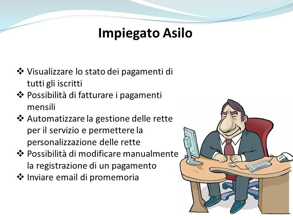 Impiegato Asilo Visualizzare lo stato dei pagamenti di tutti gli iscritti Possibilità di fatturare i pagamenti mensili Automatizzare la gestione delle