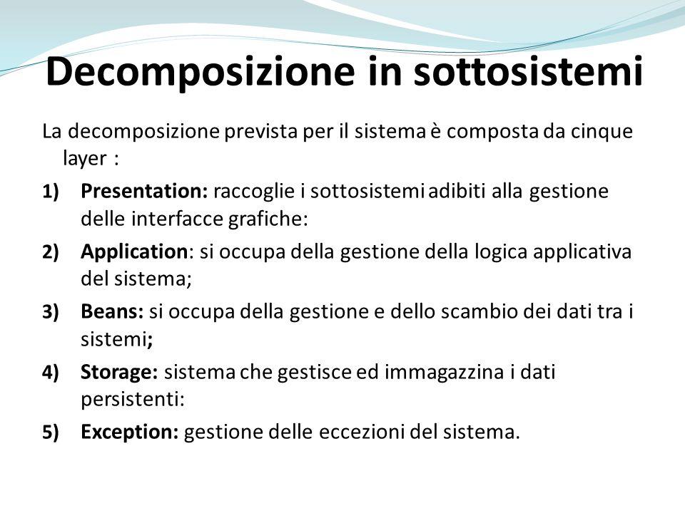 Decomposizione in sottosistemi La decomposizione prevista per il sistema è composta da cinque layer : 1) Presentation: raccoglie i sottosistemi adibit
