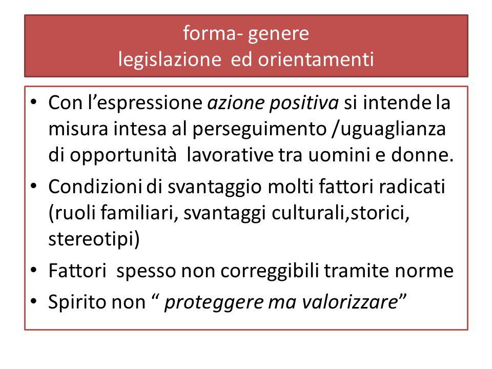 forma- genere legislazione ed orientamenti Con lespressione azione positiva si intende la misura intesa al perseguimento /uguaglianza di opportunità lavorative tra uomini e donne.