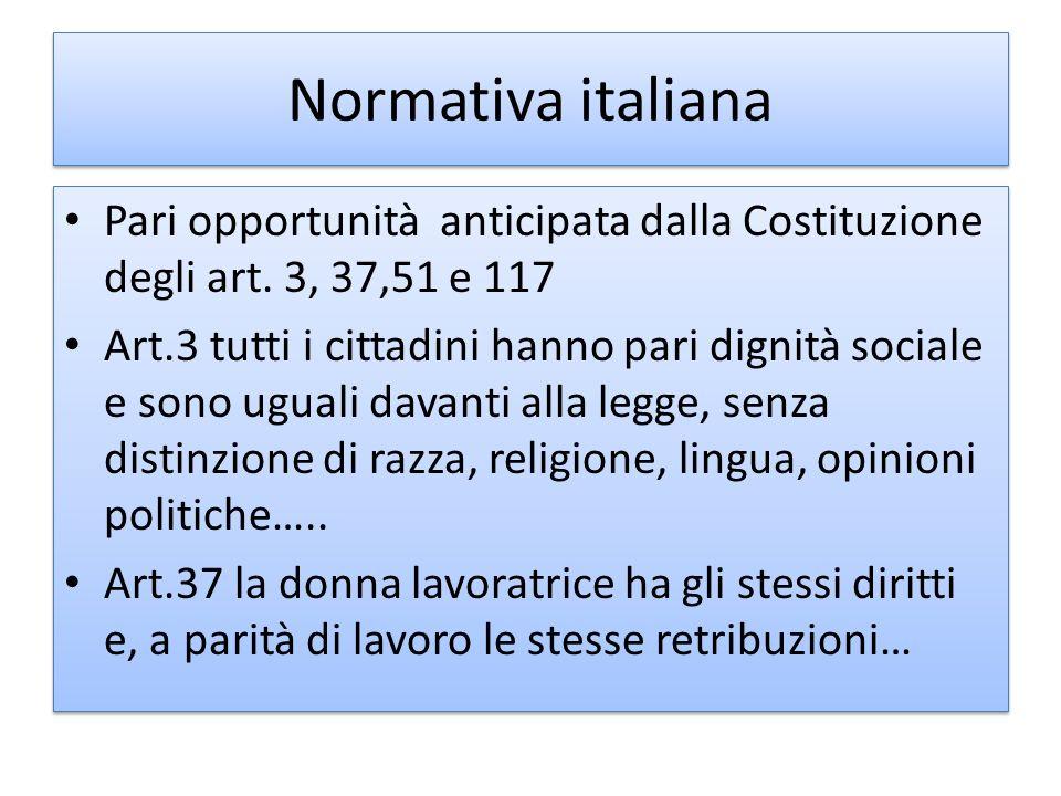 Normativa italiana Pari opportunità anticipata dalla Costituzione degli art.