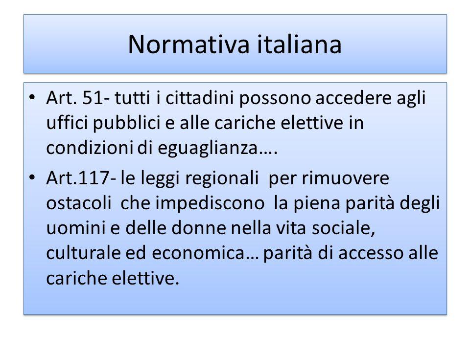 Normativa italiana Art.
