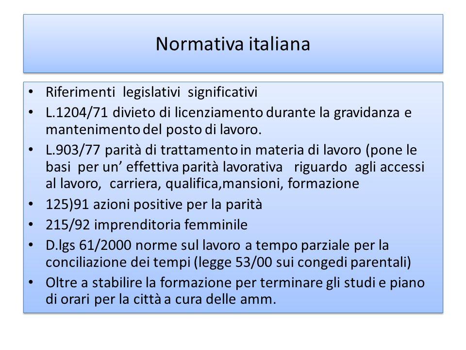 Normativa italiana Riferimenti legislativi significativi L.1204/71 divieto di licenziamento durante la gravidanza e mantenimento del posto di lavoro.