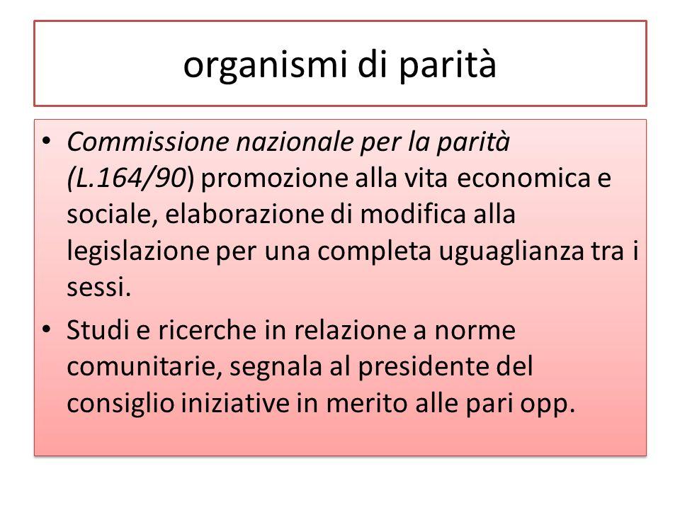 organismi di parità Commissione nazionale per la parità (L.164/90) promozione alla vita economica e sociale, elaborazione di modifica alla legislazione per una completa uguaglianza tra i sessi.