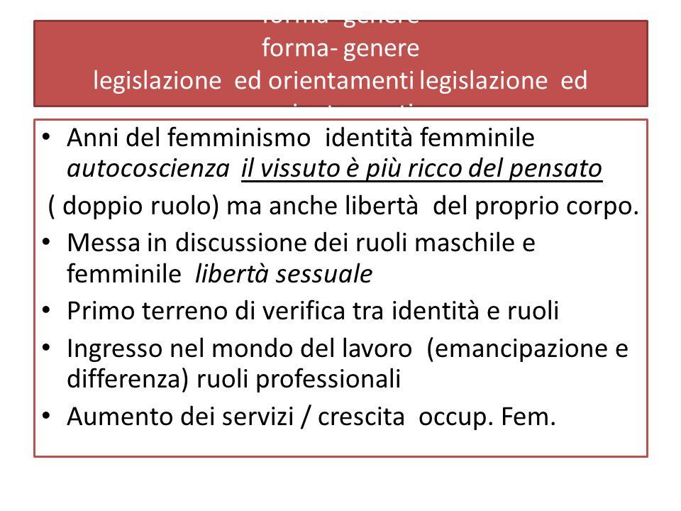 forma- genere forma- genere legislazione ed orientamenti legislazione ed orientamenti Anni del femminismo identità femminile autocoscienza il vissuto è più ricco del pensato ( doppio ruolo) ma anche libertà del proprio corpo.