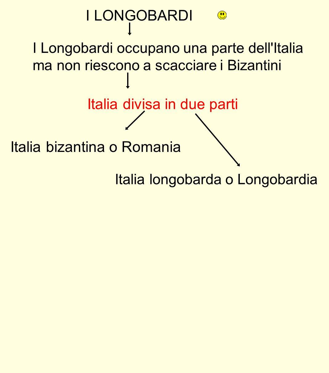 I LONGOBARDI I Longobardi occupano una parte dell Italia ma non riescono a scacciare i Bizantini Italia divisa in due parti Italia bizantina o Romania Italia longobarda o Longobardia