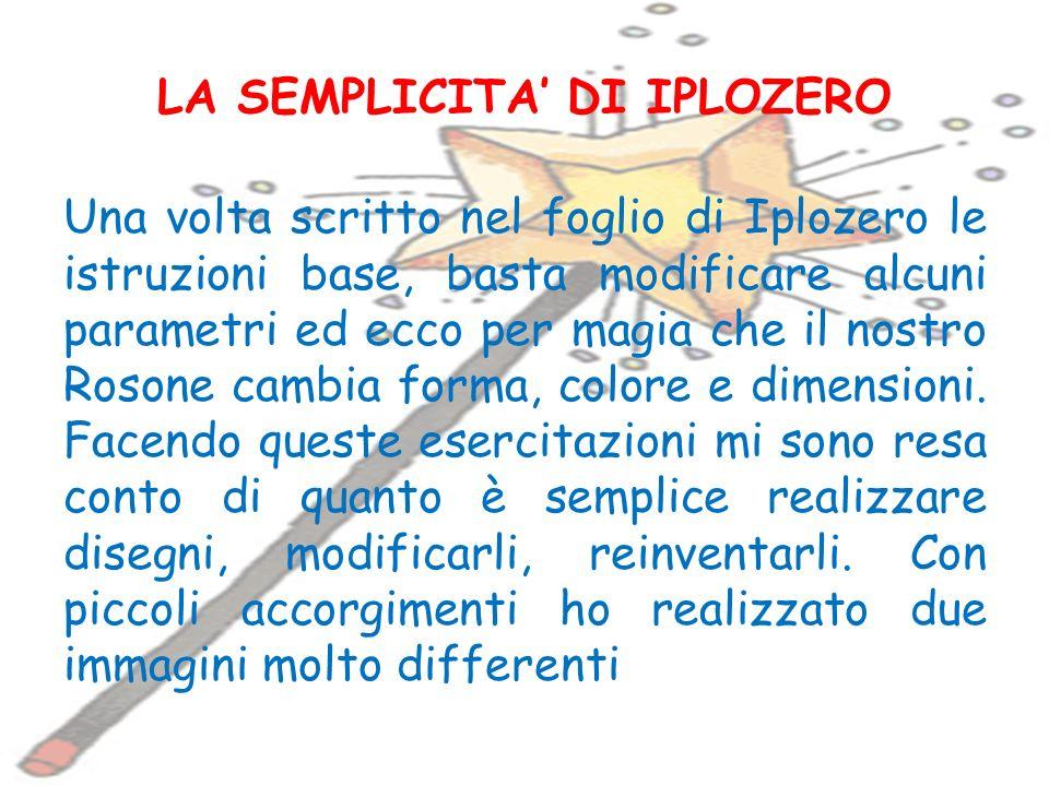 LA SEMPLICITA DI IPLOZERO Una volta scritto nel foglio di Iplozero le istruzioni base, basta modificare alcuni parametri ed ecco per magia che il nostro Rosone cambia forma, colore e dimensioni.
