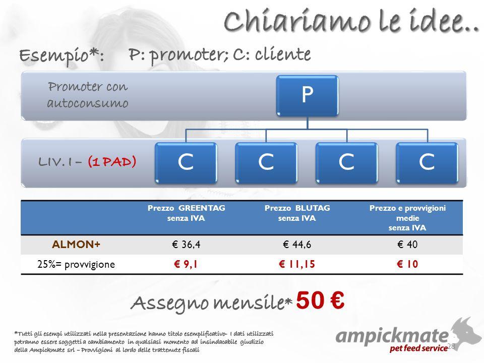 PCCCC Prezzo GREENTAG senza IVA Prezzo BLUTAG senza IVA Prezzo e provvigioni medie senza IVA ALMON+ 36,4 44,6 40 25%= provvigione 9,1 11,15 10 28