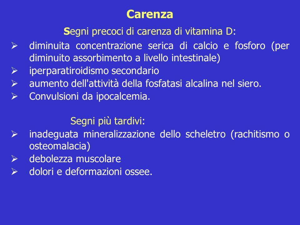 Carenza Segni precoci di carenza di vitamina D: diminuita concentrazione serica di calcio e fosforo (per diminuito assorbimento a livello intestinale)