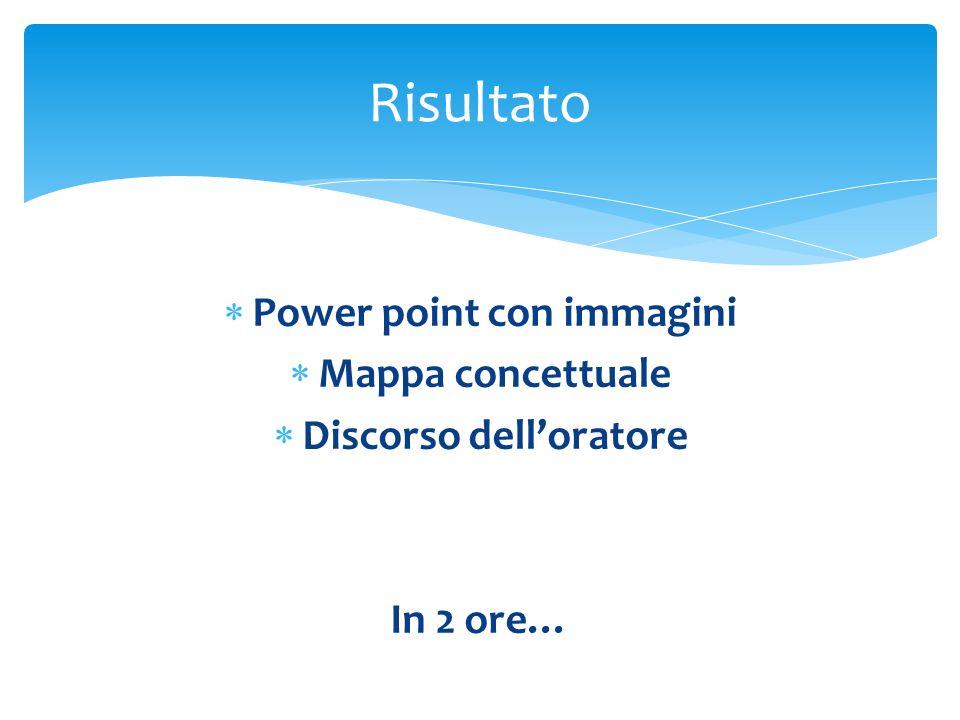 Power point con immagini Mappa concettuale Discorso delloratore In 2 ore… Risultato