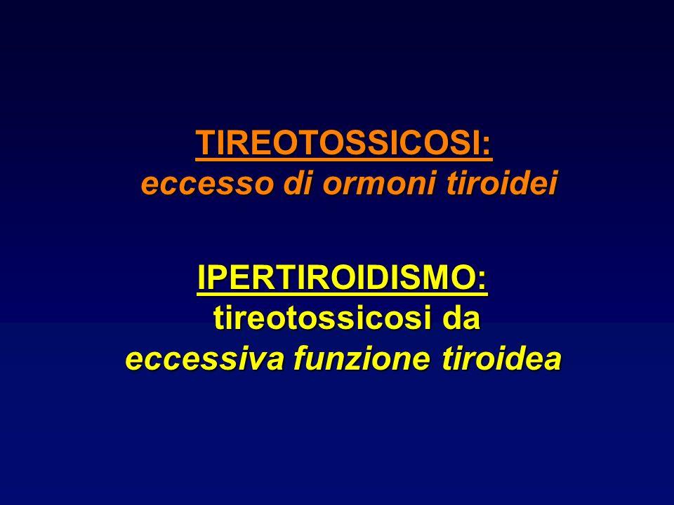 Tireotossicosi: Eziologia Aumentata sintesi Morbo di Basedow o Graves Gozzo multinodulare tossico Adenoma tossico Farmaci: eccesso di iodio Senza aumentata sintesi Tireotossicosi factizia (ingestione di ormoni tiroidei) Tiroidite subacuta Tiroidite subacuta silente Tiroidite post-partum Tessuto tiroideo ectopico (struma ovarii, cancro tiroideo) (25%) (70%)