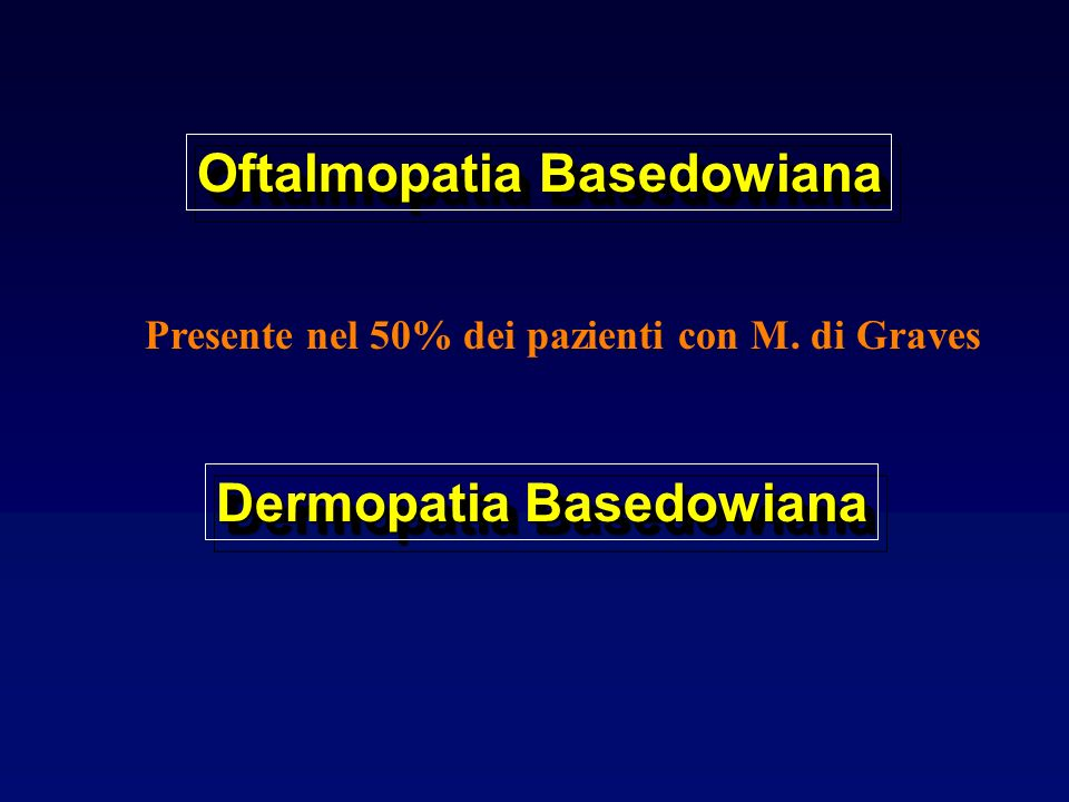 Oftalmopatia Basedowiana TSH-R nel tessuto retroobitarioTSH-R nel tessuto retroobitario Infiammazione e produzione interferoneInfiammazione e produzione interferone Aumento fibroblastiAumento fibroblasti Deposizione glicosamminoglicaniDeposizione glicosamminoglicani Infiammazione ed edema dei muscoli estrinseciInfiammazione ed edema dei muscoli estrinseci Sofferenza muscolareSofferenza muscolare ParalisiParalisi Presente nel 50% dei pazienti con M.